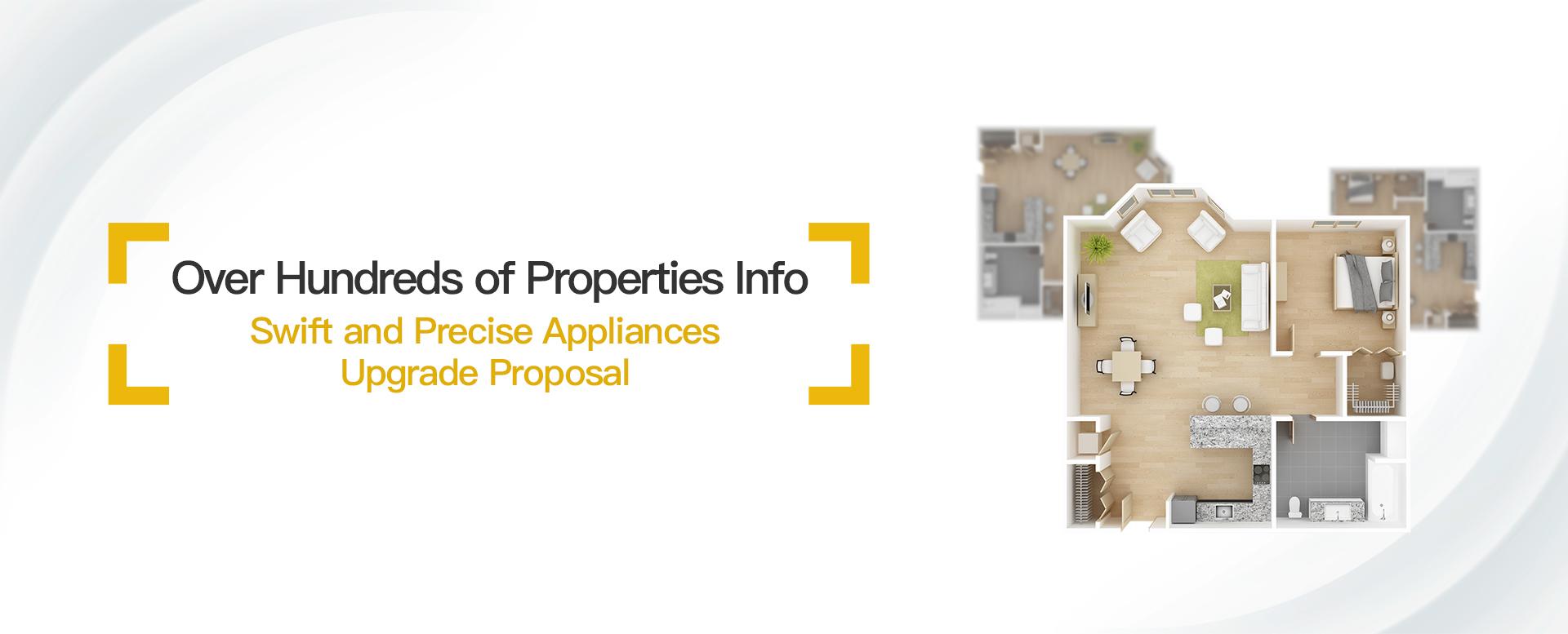 Over Hundreds of Properties Info